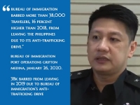 Bureau Of Immigration (BI) Barred More Than 38,000 Travelers ,16 Percent Higher Than 2018, From Leaving The Philippines Due To Its Anti-Trafficking Drive